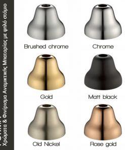 Χρώματα και Φινίρισμα Μπαταρίας Forma Porta Bini με ψηλό στόμιο